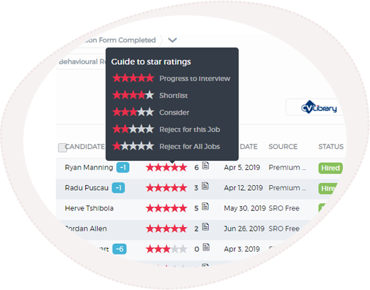 View of SRO's candidate screening profiles with star ratings on key candidate metrics