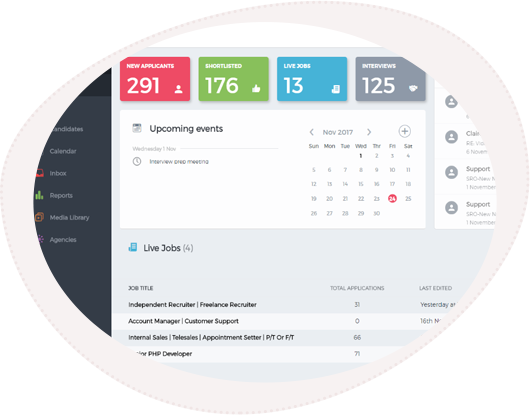 SRO's recruitment management software dashboard showing applicants, live jobs and more