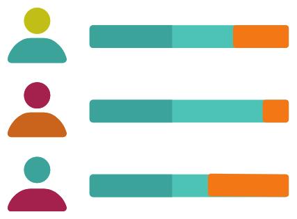 Three efficiency graphs