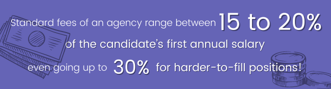 Standard fees of an agency range between 15 to 20% of the candidate's first annual salary